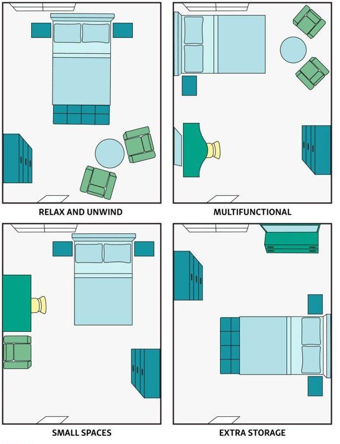 reguli de amenajare amenajare dormitor