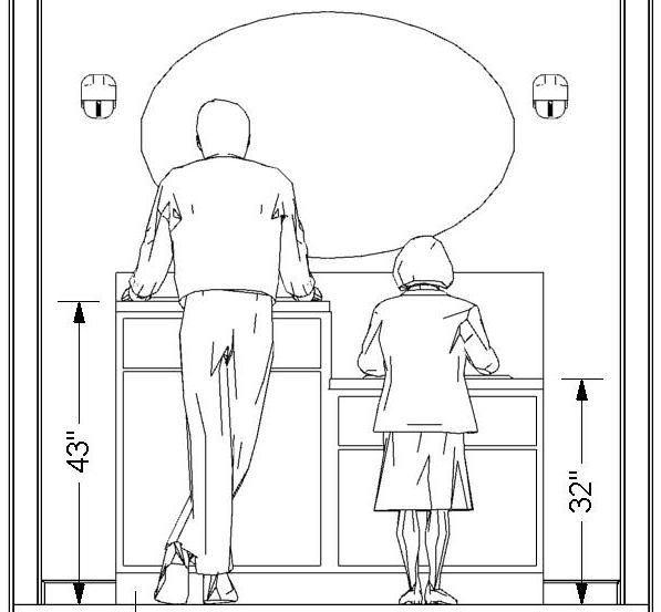 reguli de amenajare inaltime montare lavoar