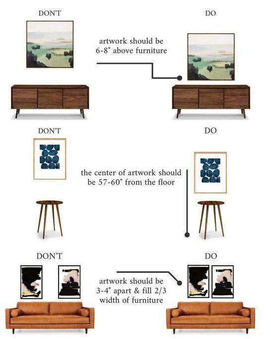 reguli de amenajare amplasare tablouri