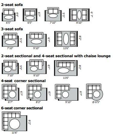reguli de amenajare covoare